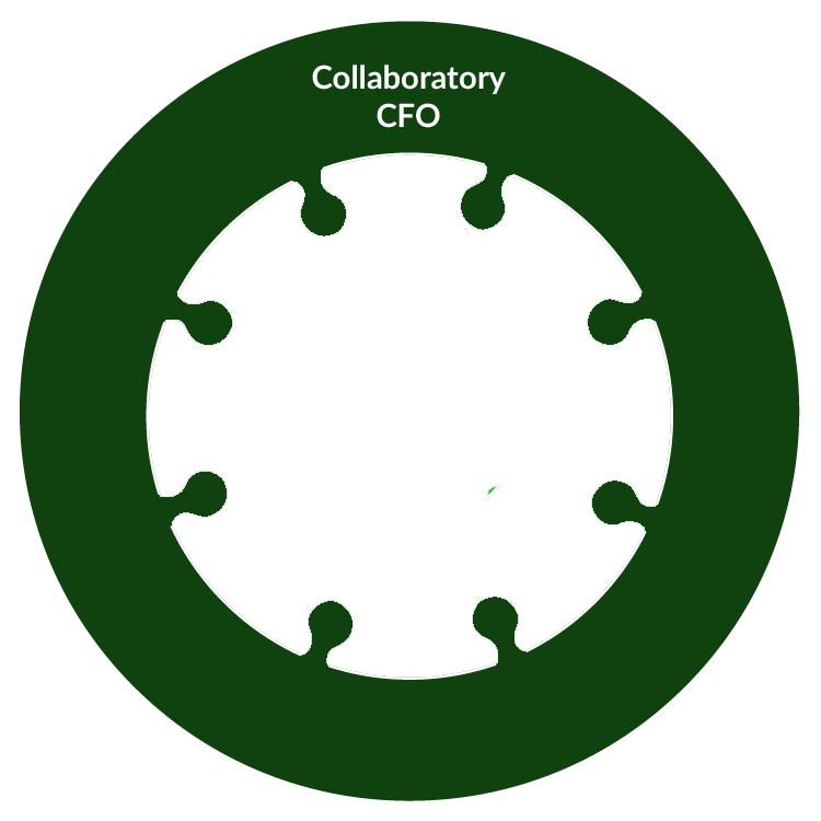 collaboratory.png